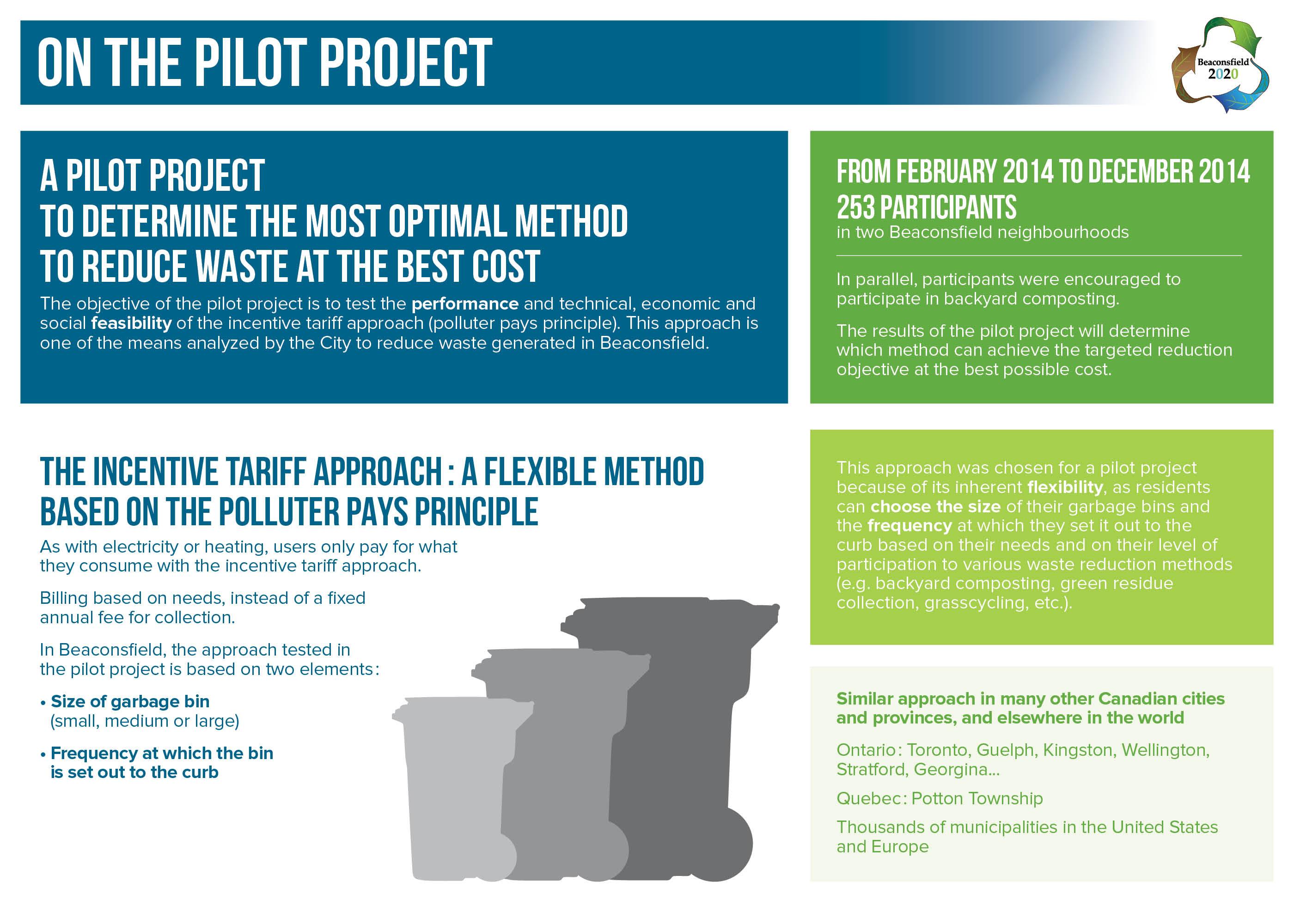 Waste and recycling beaconsfield panneaux pilotproject en biocorpaavc