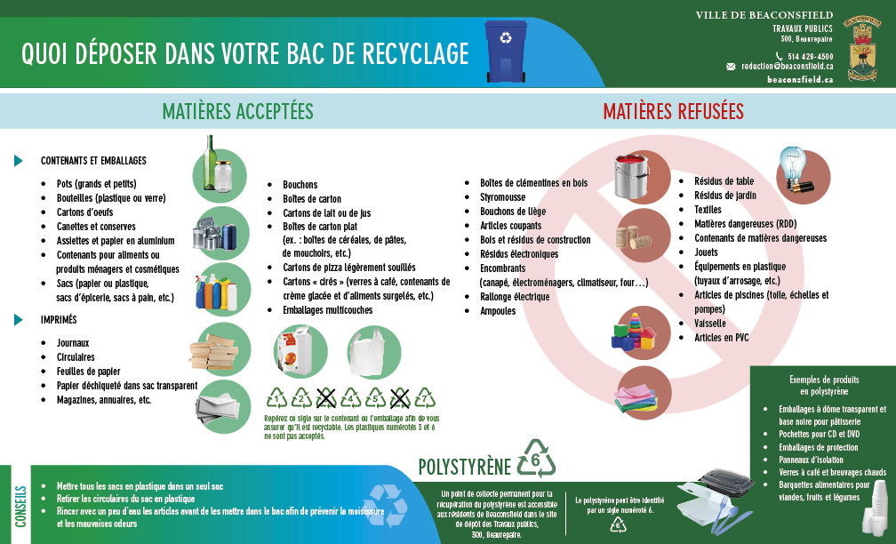 Connu Recyclage SW19